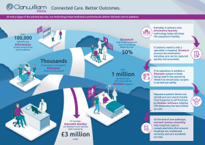 Clanwilliam Digitals Impact On the Patient Journey NHS